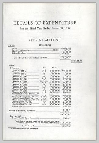 DETAILS OF EXPENDITURE For the Fiscal Year Ended March 31, 1959