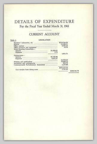 Details Of Expenditure For The Fiscal Year Ended March 31 1961
