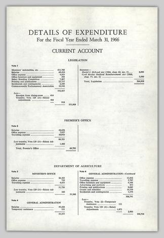 DETAILS OF EXPENDITURE For the Fiscal Year Ended March 31, 1966 - UBC  Library Open Collections e0f6837963